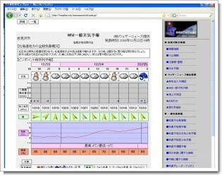 天気予報1224.jpg